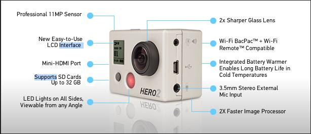 GoPro Hero 2 Améliorations