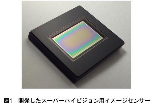 Capteur 8K 120 images/secondes