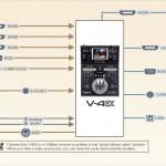 Roland V-4EX workflow